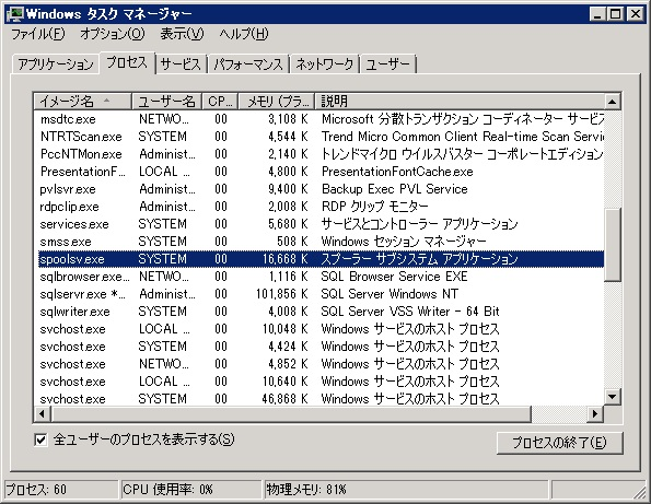 Windows Server 2008 R2 Spoolsv.Exe